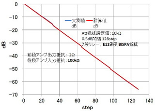 10k_BISPA計算値-実測値.jpg