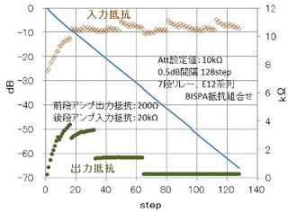 10k_BISPA_負荷20k.jpg