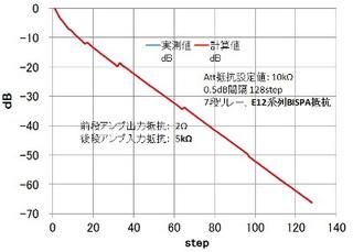 10k_BISPA_負荷5k-計算実測比較.jpg