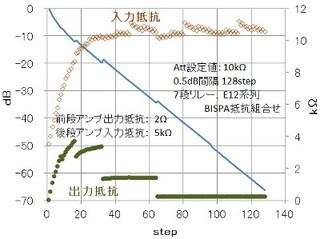 10k_BISPA_負荷5k_入力側2Ω.jpg