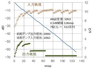 10k_E12_負荷20k.jpg