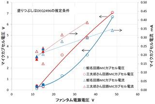 20200428_ファンタム電圧の影響調査1.jpg