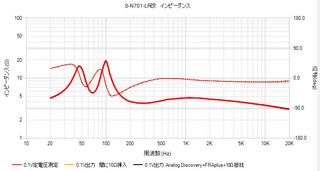 S-N701-LRインピーダンス.jpg